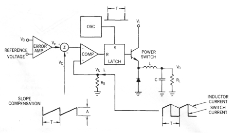 power supply essay View uninterruptible power supply research papers on academiaedu for free.